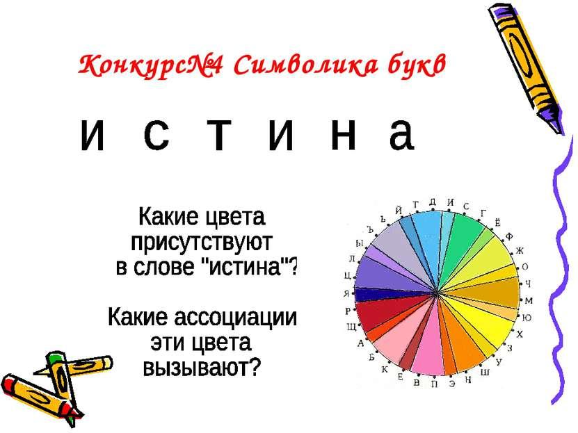 Конкурс№4 Символика букв