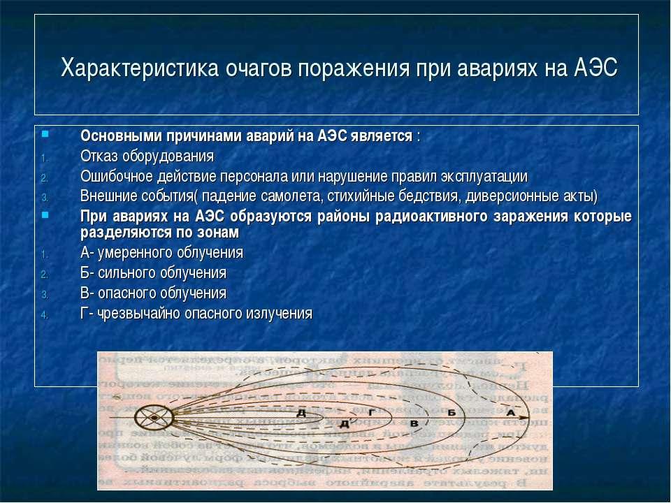 Характеристика очагов поражения при авариях на АЭС Основными причинами аварий...