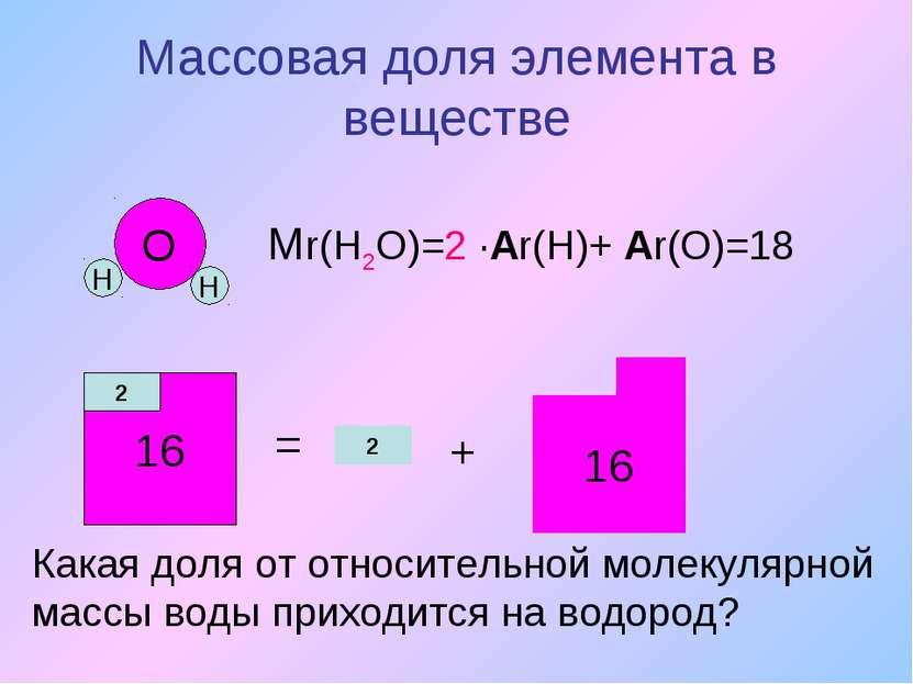 Массовая доля элемента в веществе О Н Н Мr(Н2О)=2 ∙Аr(Н)+ Аr(О)=18 16 = 2 2 +...