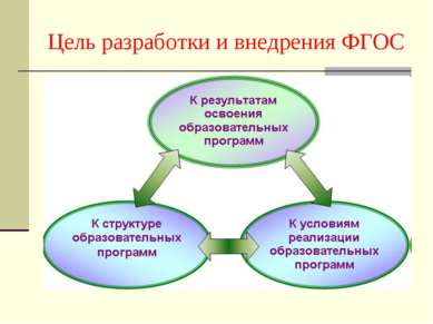 Цель разработки и внедрения ФГОС