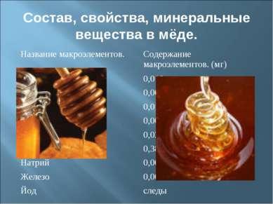 Состав, свойства, минеральные вещества в мёде.