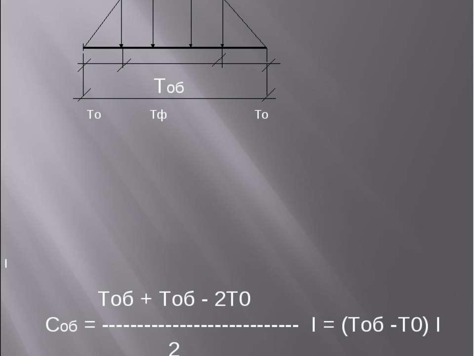 Расчет стоимости и интенсивности объектного потока Tоб - 2То I Tо Tф Tо Tоб +...