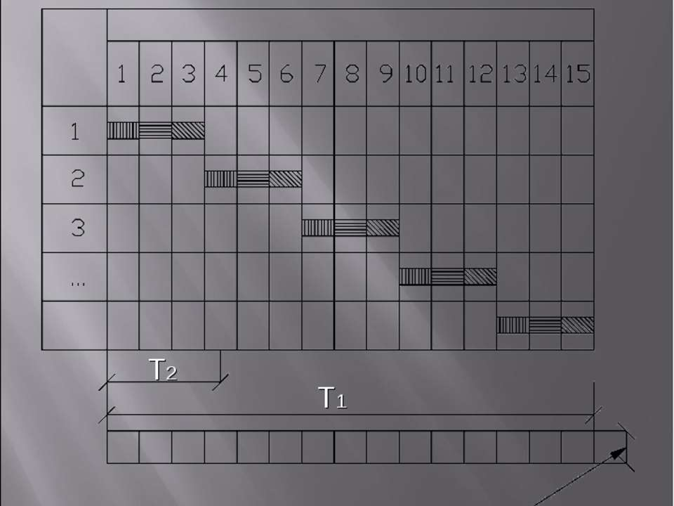 Т2 Т1 А - Последовательный