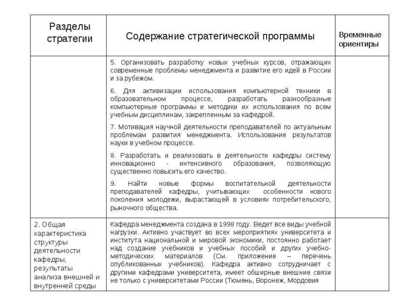 Разделы стратегии Содержание стратегической программы Временные ориентиры 5. ...