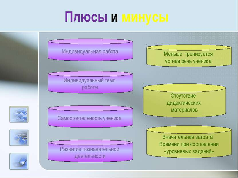 Плюсы и минусы Отсутствие дидактических материалов