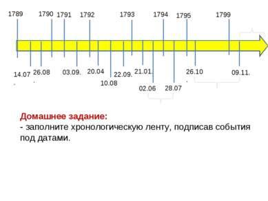 1789 14.07. 26.08. 1790 1791 03.09. 1792 20.04 10.08 22.09. 1793 21.01. 02.06...