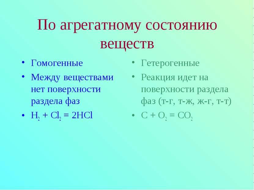 По агрегатному состоянию веществ Гомогенные Между веществами нет поверхности ...