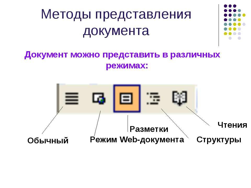 Методы представления документа Документ можно представить в различных режимах: