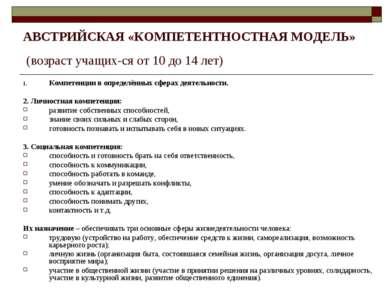 АВСТРИЙСКАЯ «КОМПЕТЕНТНОСТНАЯ МОДЕЛЬ» (возраст учащих ся от 10 до 14 лет) Ком...