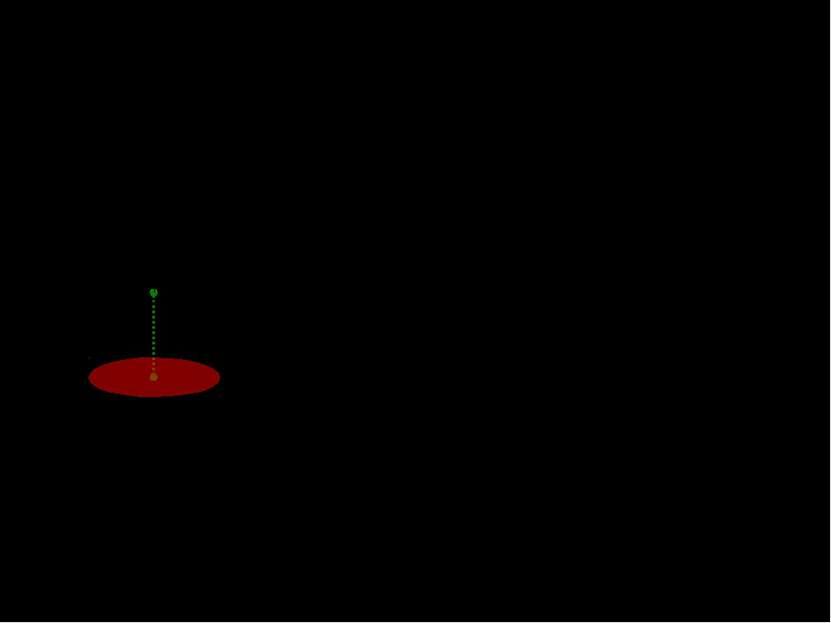 X. Объем усеченного конуса. текст