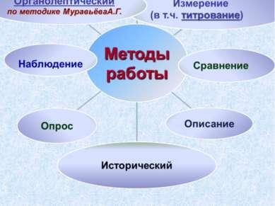 - Аналитическая лаборатория ЗАО «Мембраны» г. Владимир протокол №656 от 16.08...