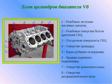 Блок цилиндров двигателя V8 1 – Резьбовые заглушки масляных каналов; 2 – Резь...