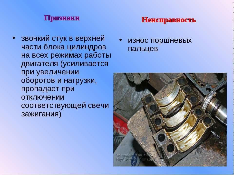Признаки звонкий стук в верхней части блока цилиндров на всех режимах работы ...