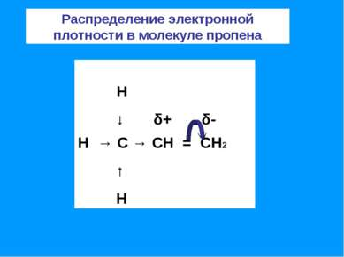 Н ↓ δ+ δ- Н → С → СН = СН2 ↑ Н Распределение электронной плотности в молекуле...