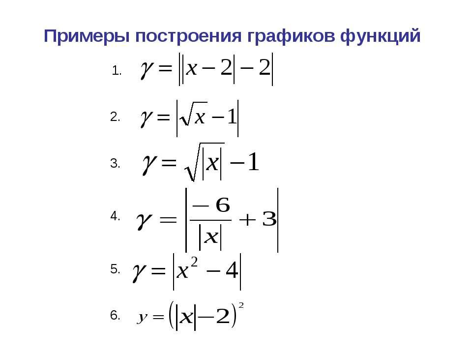Примеры построения графиков функций 1. 2. 3. 4. 5. 6.