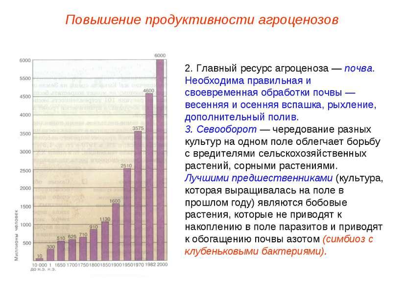Повышение продуктивности агроценозов 2. Главный ресурс агроценоза — почва. Не...