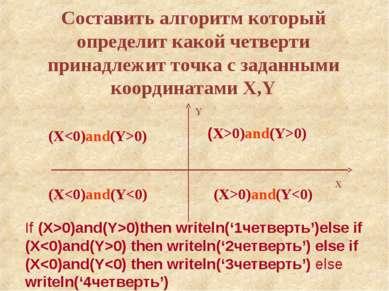 Составить алгоритм который определит какой четверти принадлежит точка с задан...