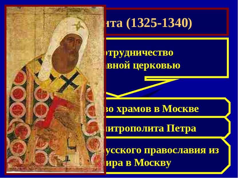 Иван Калита (1325-1340) Тесное сотрудничество с Православной церковью Строите...