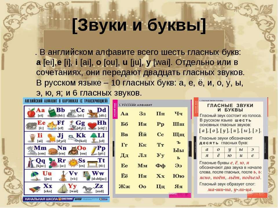 [Звуки и буквы] . В английском алфавите всего шесть гласных букв: a [ei],e [i...