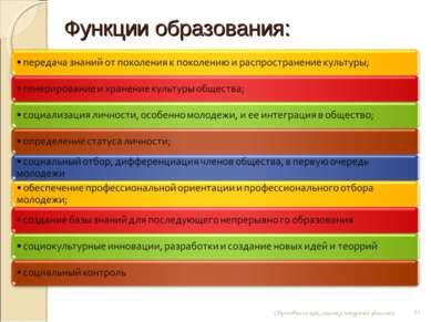 Функции образования: * Образование как социокультурный феномен Образование ка...