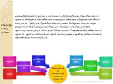 * Образование как социокультурный феномен Образование как процесс устанавлива...