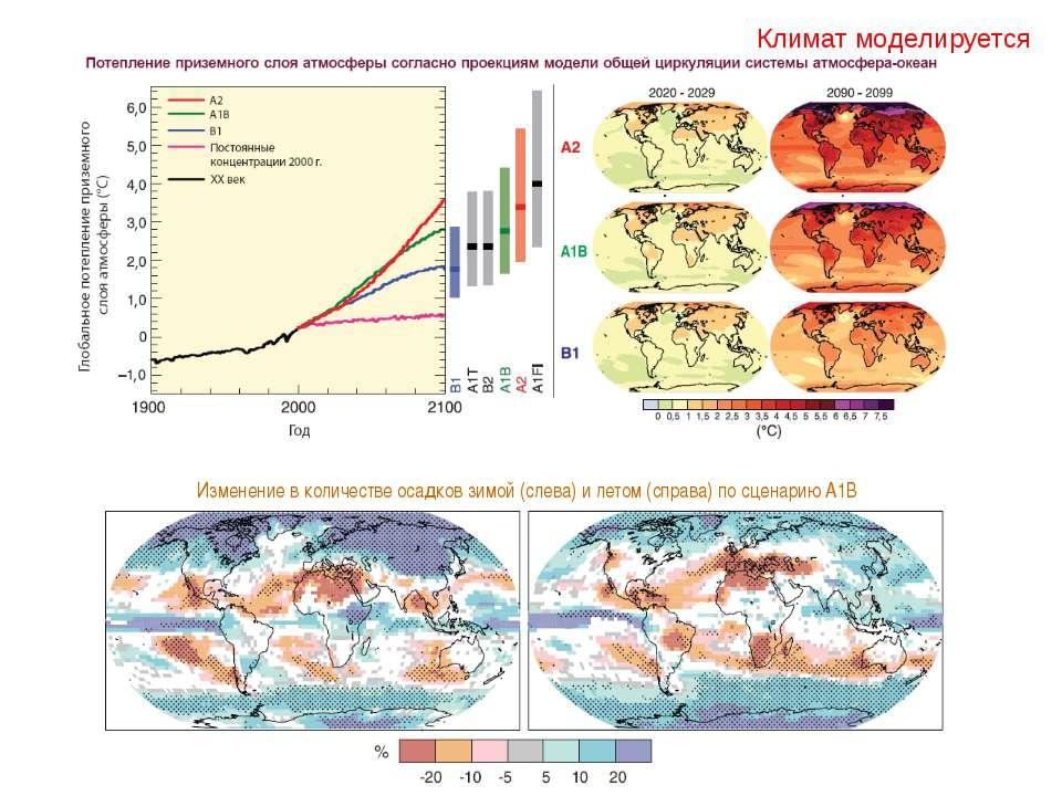 Климат моделируется Изменение в количестве осадков зимой (слева) и летом (спр...