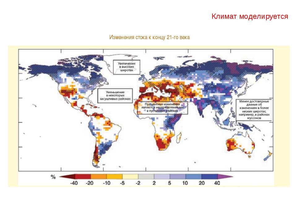 Климат моделируется Изменения стока к концу 21-го века