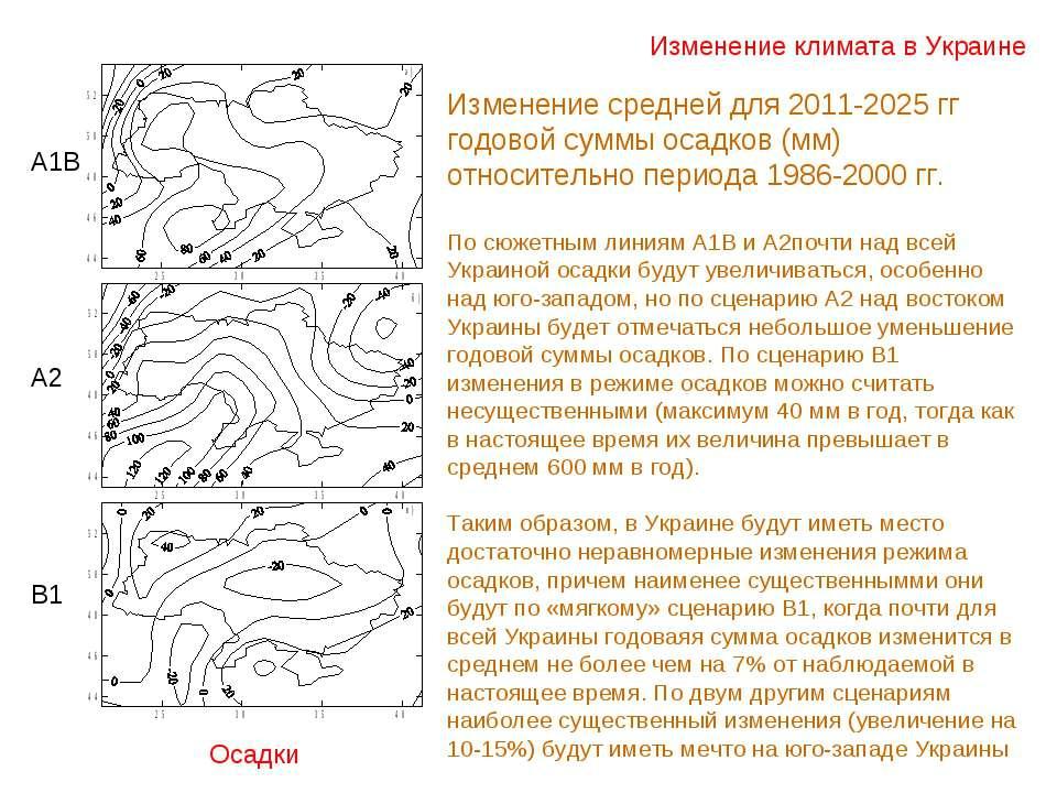 Изменение климата в Украине Осадки А1В А2 В1 Изменение средней для 2011-2025 ...