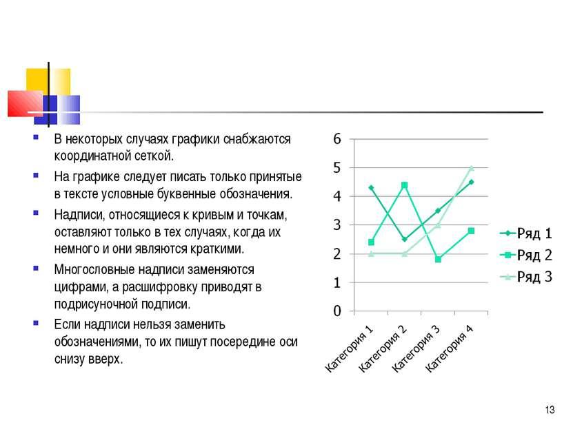 В некоторых случаях графики снабжаются координатной сеткой. На графике следуе...