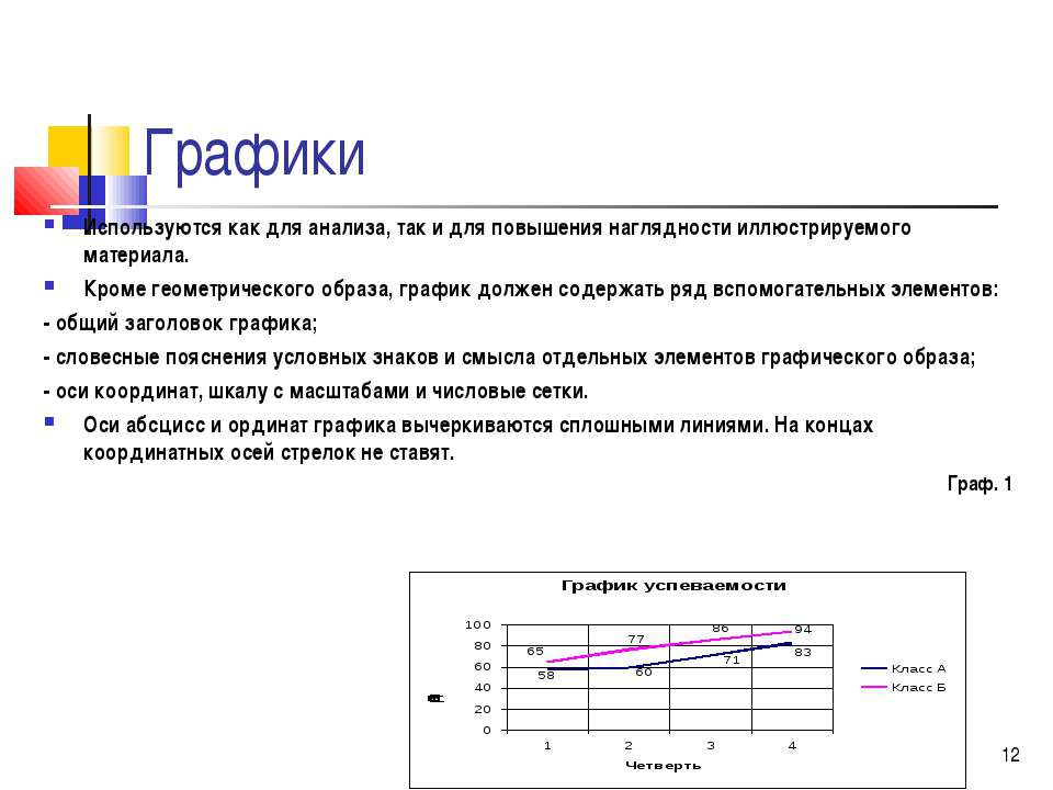 Графики Используются как для анализа, так и для повышения наглядности иллюстр...
