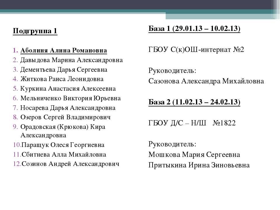 Подгруппа 1 Аболиня Алина Романовна Давыдова Марина Александровна Дементьева ...
