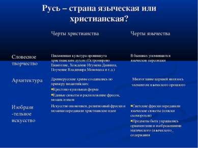 Русь – страна языческая или христианская?