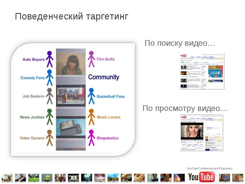 Поведенческий таргетинг По поиску видео… По просмотру видео… YouTube Confiden...
