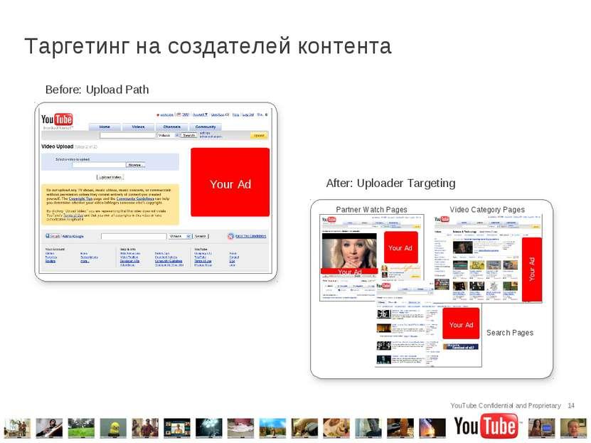 * Before: Upload Path After: Uploader Targeting Your Ad Your Ad Your Ad Your ...