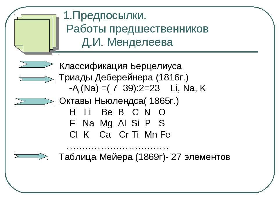 1.Предпосылки. Работы предшественников Д.И. Менделеева Классификация Берцелиу...