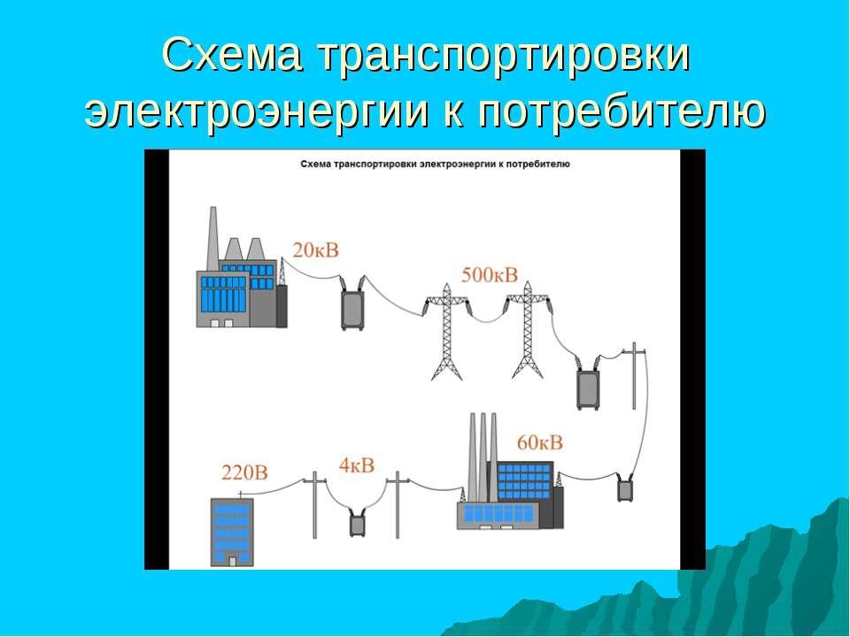 Схема транспортировки электроэнергии к потребителю