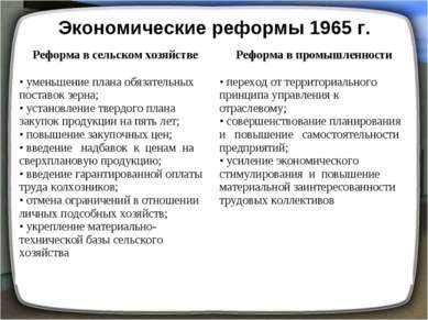 Экономические реформы 1965 г. Реформа в сельском хозяйстве Реформа в промышле...