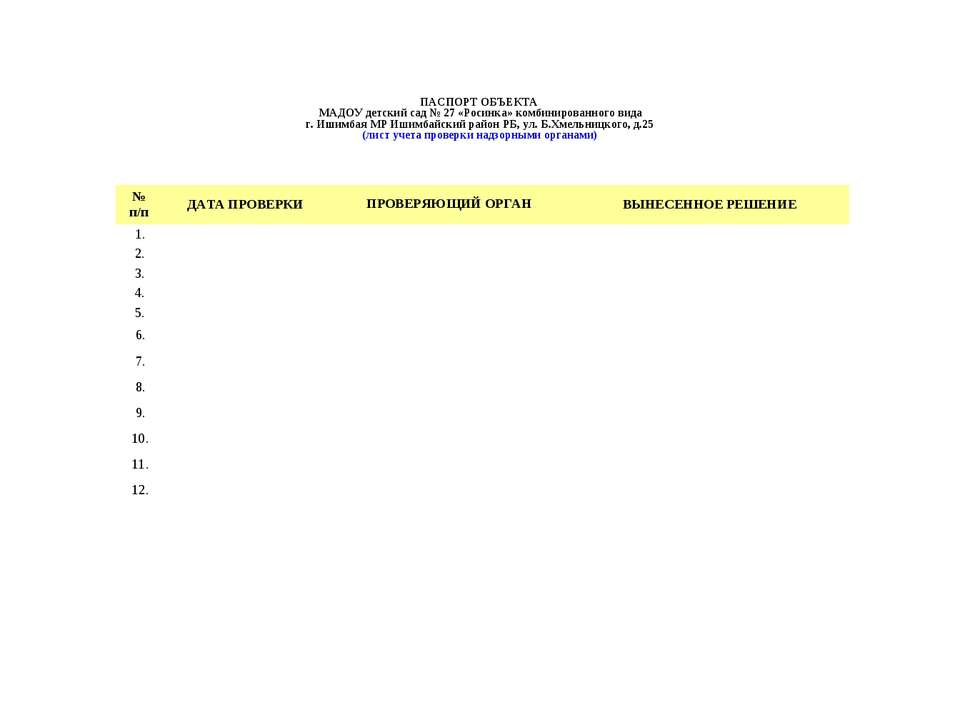 ПАСПОРТ ОБЪЕКТА МАДОУ детский сад № 27 «Росинка» комбинированного вида г. Иши...