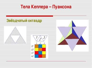 Тела Кеплера – Пуансона Звёздчатый октаэдр