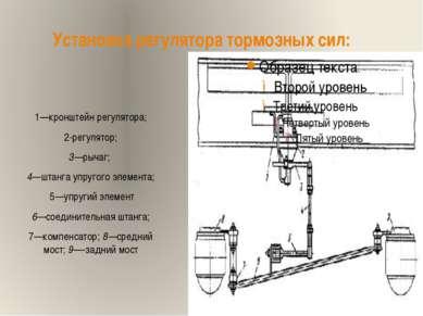 Установка регулятора тормозных сил: 1—кронштейн регулятора; 2-регулятор; 3—ры...
