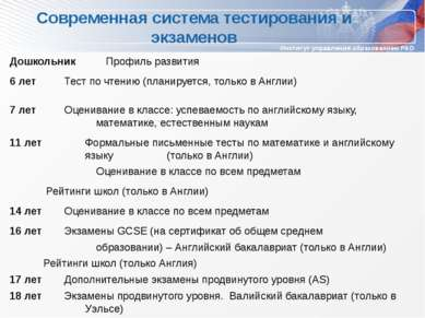 Современная система тестирования и экзаменов Дошкольник Профиль развития 6 ле...