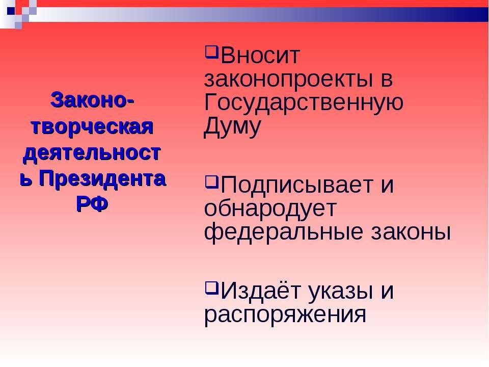 Законо- творческая деятельность Президента РФ Вносит законопроекты в Государс...