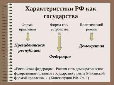 Характеристики РФ как государства «Российская федерация - Россия есть демокра...