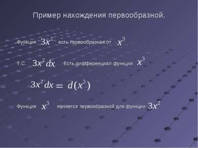 Пример нахождения первообразной. Функция есть первообразная от Т.С. Есть дифф...