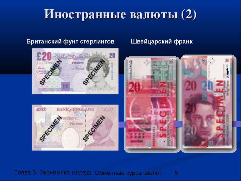 Иностранные валюты (2) Британский фунт стерлингов Швейцарский франк 33. Обмен...