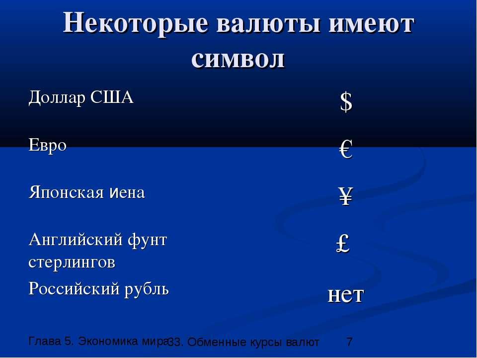 Некоторые валюты имеют символ 33. Обменные курсы валют
