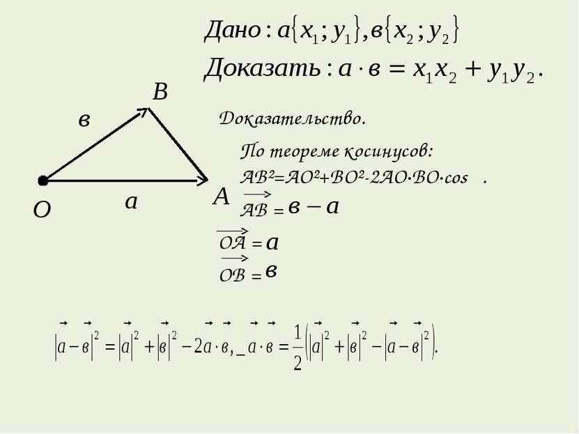 Доказательство. По теореме косинусов: АВ²=АО²+ВО²-2АО·ВО·соsα. АВ = ОА = ОВ =