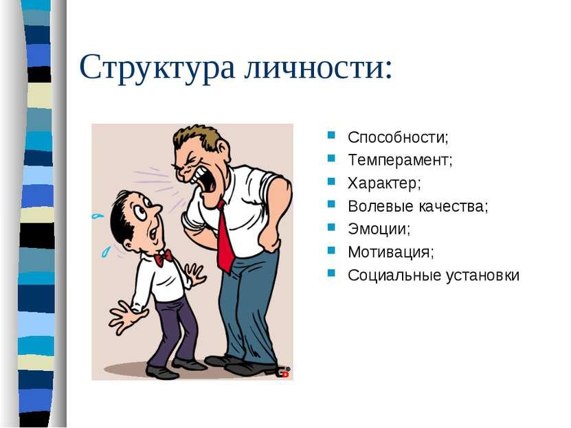 Структура личности: Способности; Темперамент; Характер; Волевые качества; Эмо...