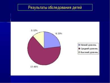 Результаты обследования детей