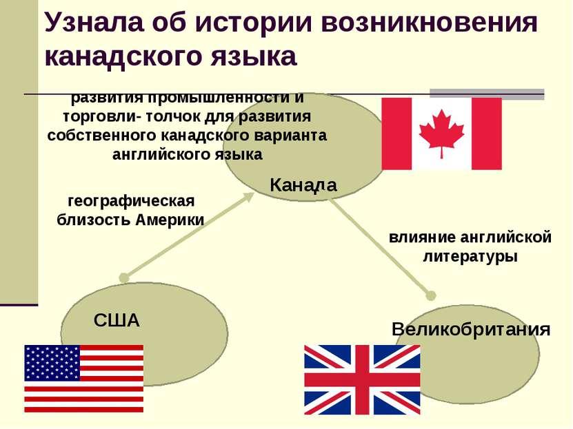 Узнала об истории возникновения канадского языка Канада США Великобритания вл...